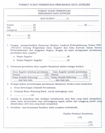 Layanan Kppn Makassar Ii Kantor Pelayanan Perbendaharaan Negara Djpb Kemenkeu Ri Perbendaharaan Kementerian Keuangan Ri